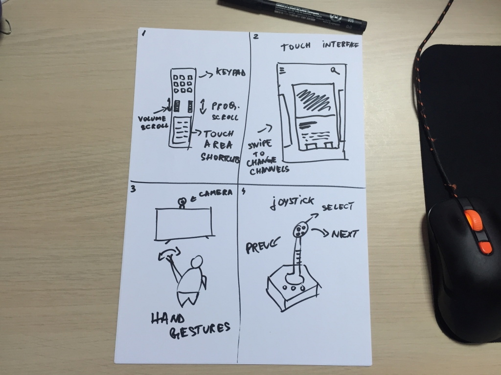 Brainstorming Exercise: 4x4 TV Remote